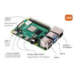 Raspberry Pi 4 Model B with 2GB