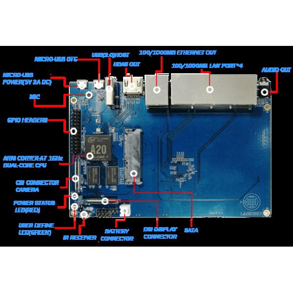 Banana Pi Router - BPi R1